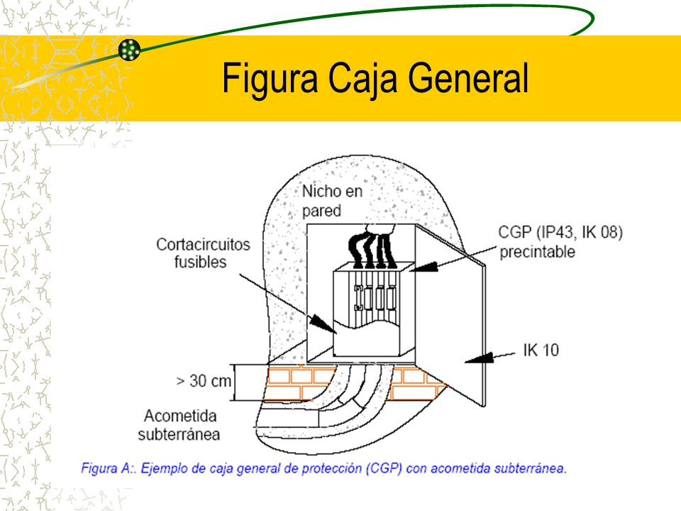 Figura Caja General