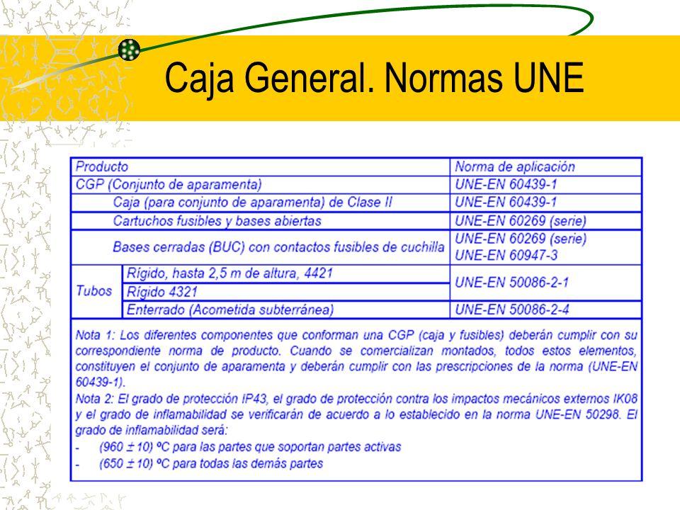 Caja General. Normas UNE