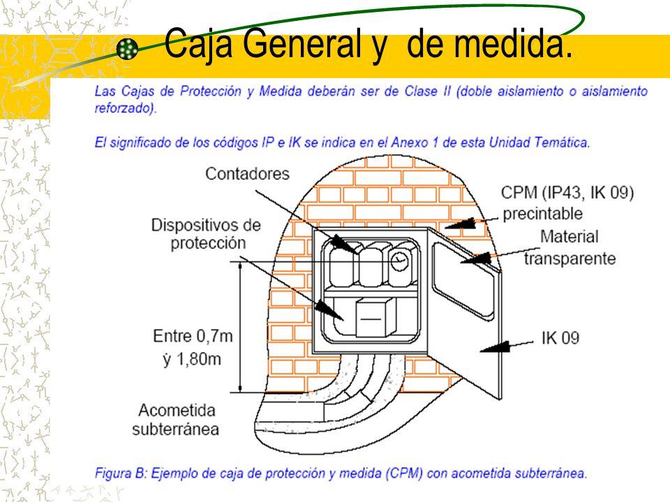 Caja General y de medida.