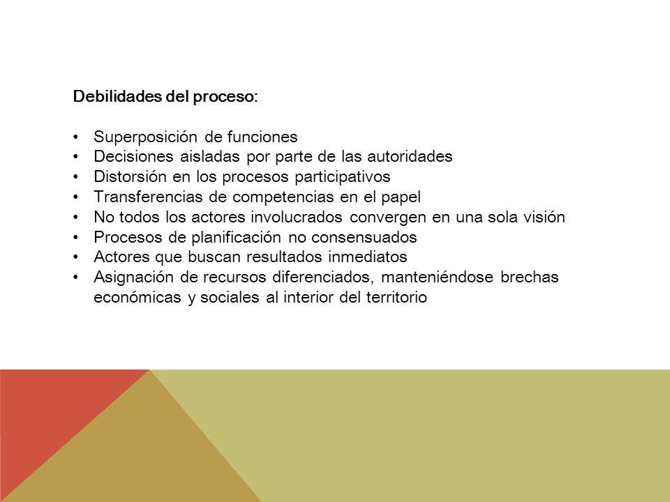 Debilidades del proceso: