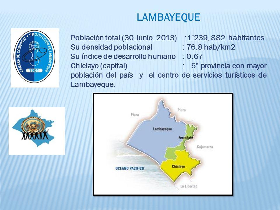 LAMBAYEQUE Población total (30.Junio. 2013) :1'239, 882 habitantes