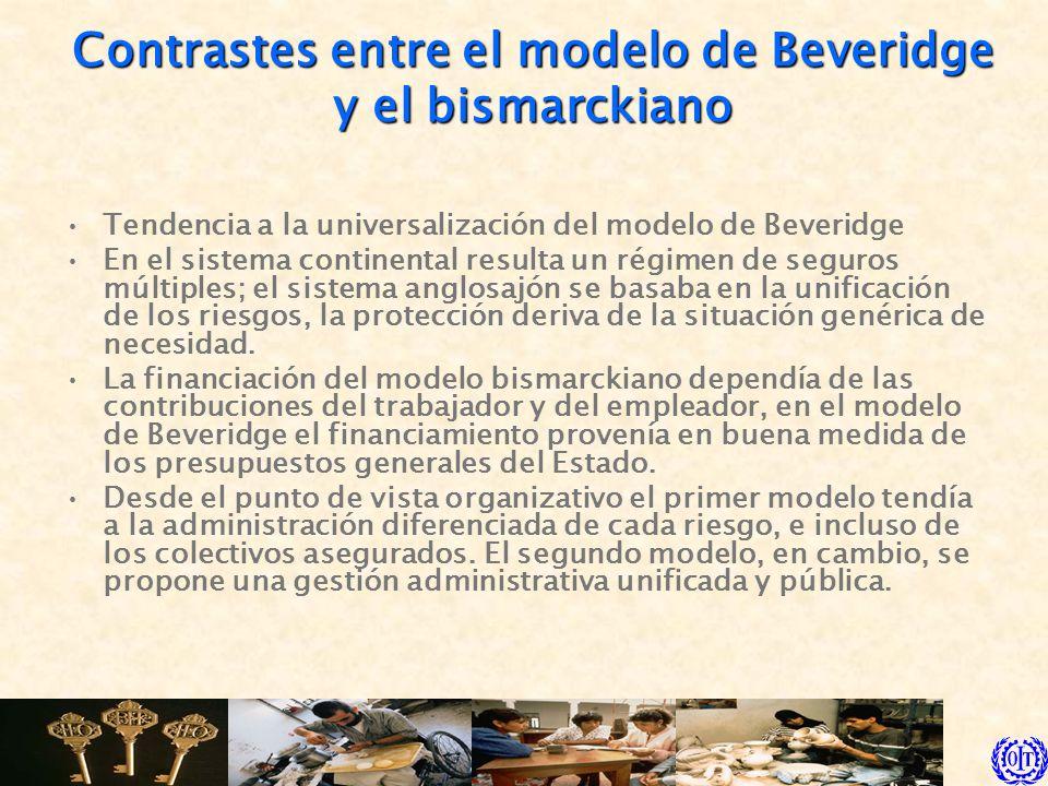 Contrastes entre el modelo de Beveridge y el bismarckiano