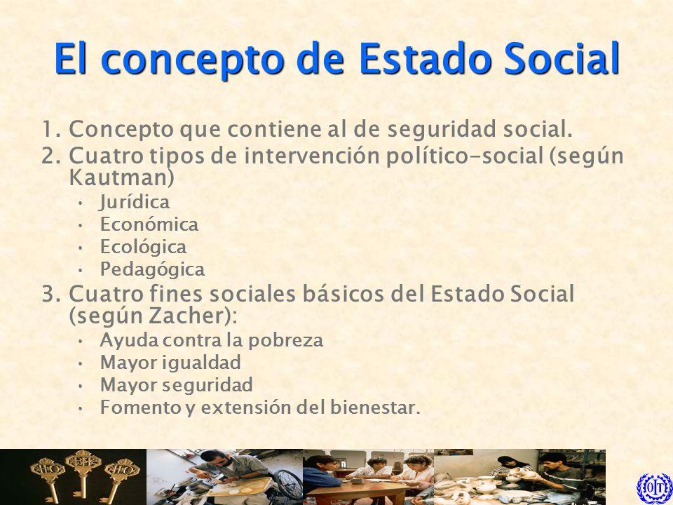 El concepto de Estado Social