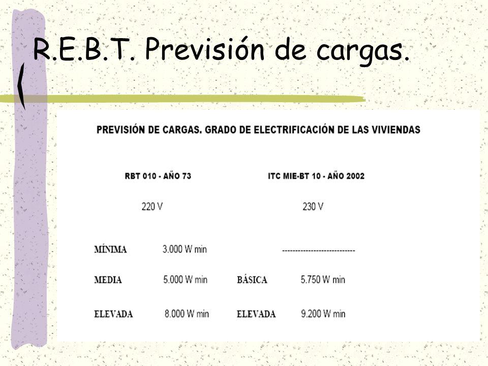 R.E.B.T. Previsión de cargas.