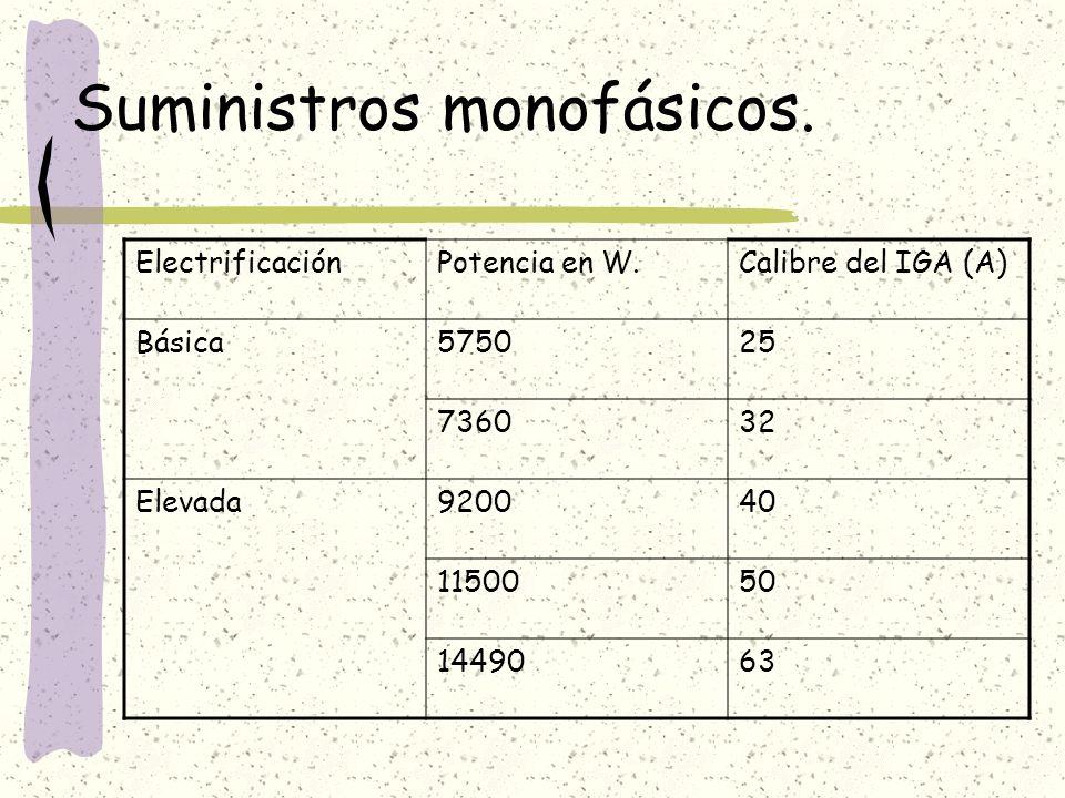 Suministros monofásicos.
