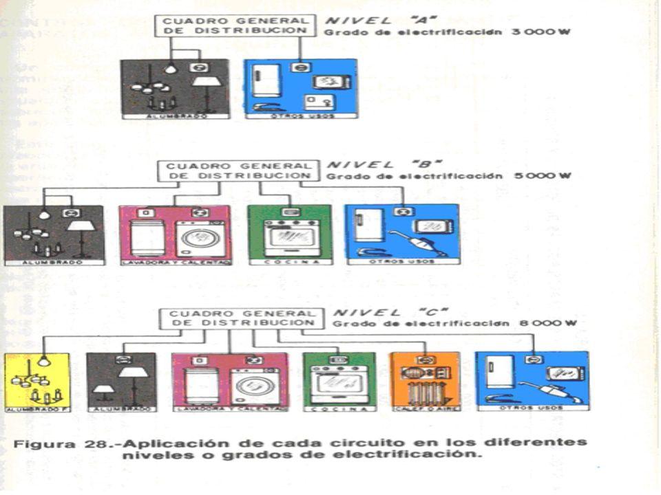 R.E.B.T. Cambios de circuitos.