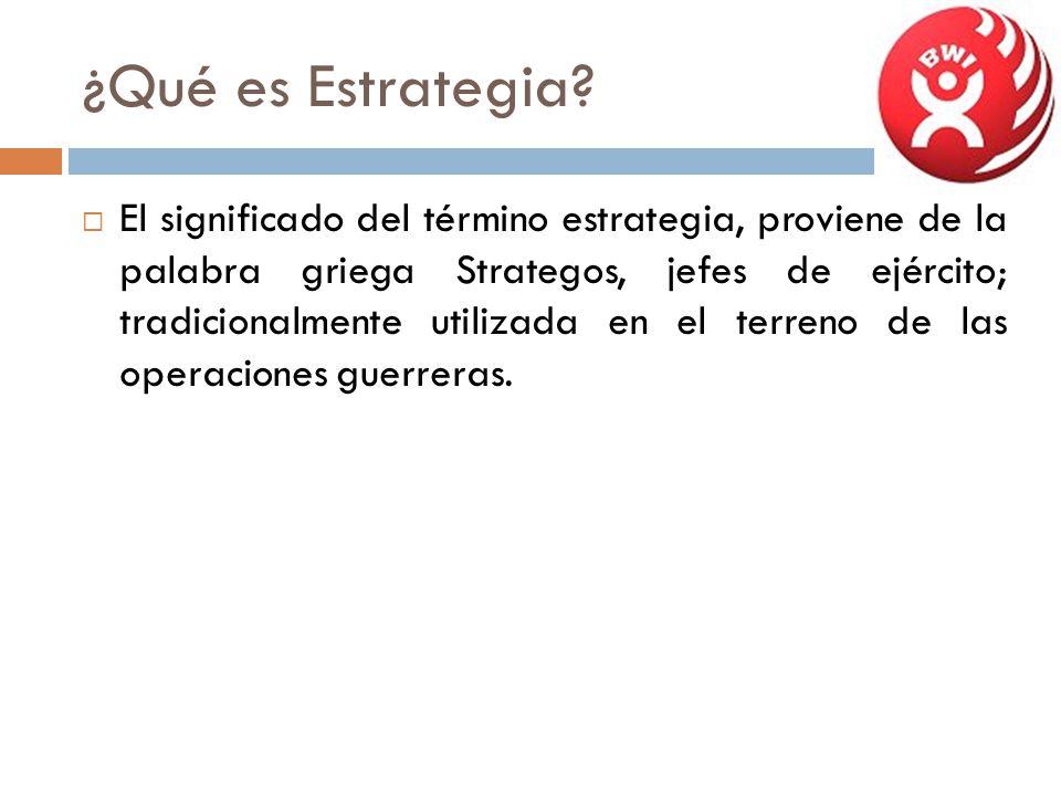 ¿Qué es Estrategia