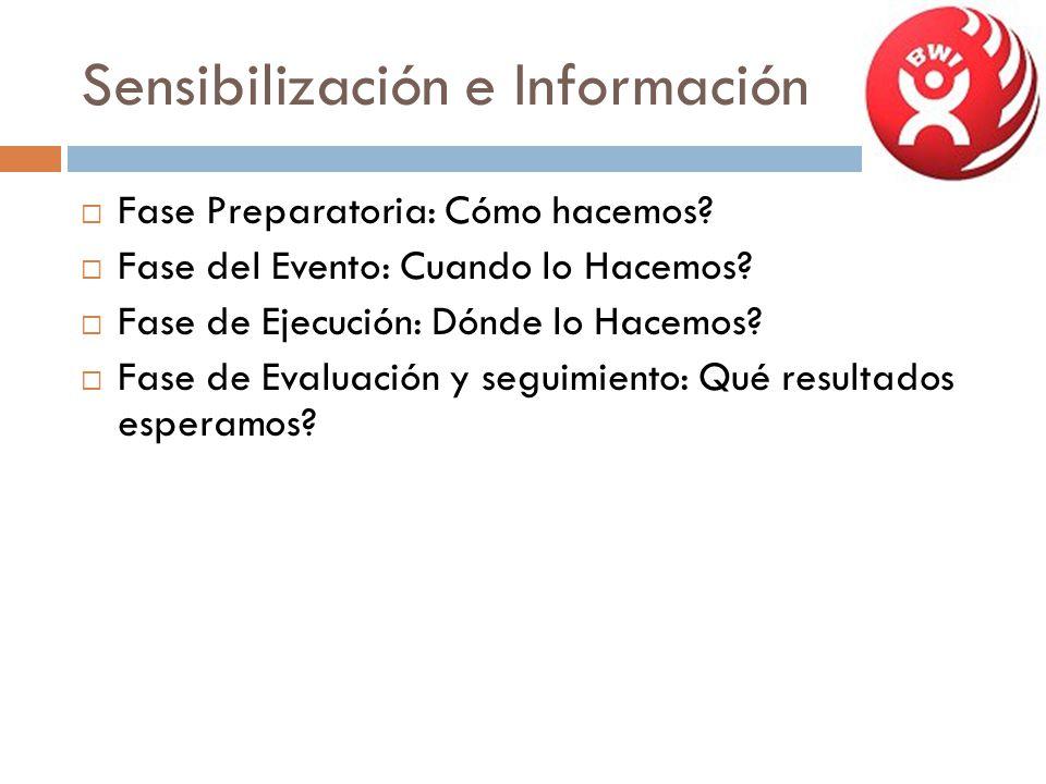 Sensibilización e Información