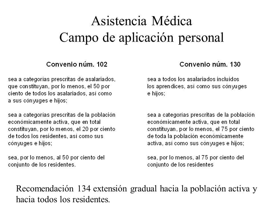 Asistencia Médica Campo de aplicación personal