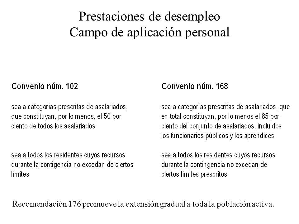 Prestaciones de desempleo Campo de aplicación personal