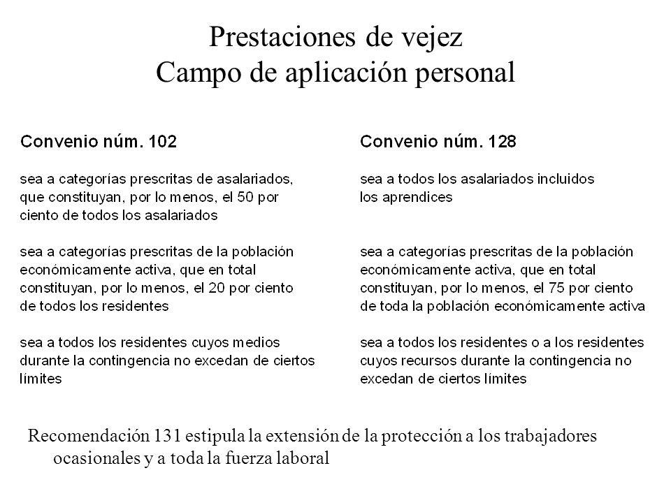 Prestaciones de vejez Campo de aplicación personal