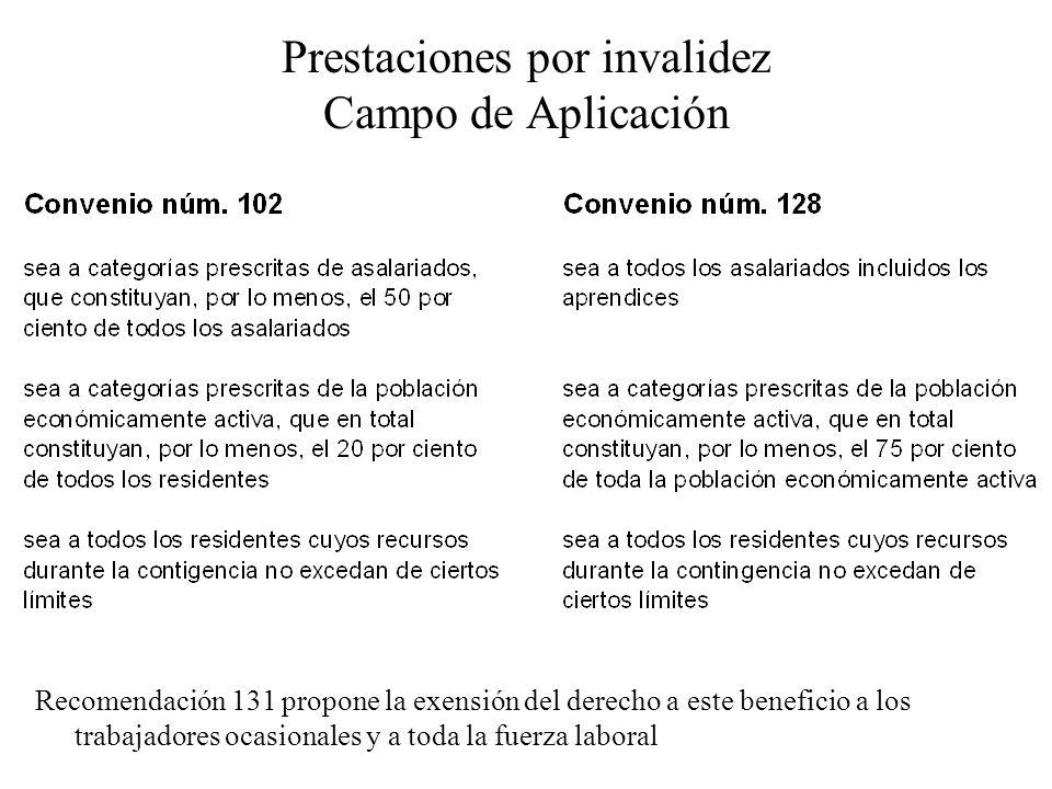 Prestaciones por invalidez Campo de Aplicación