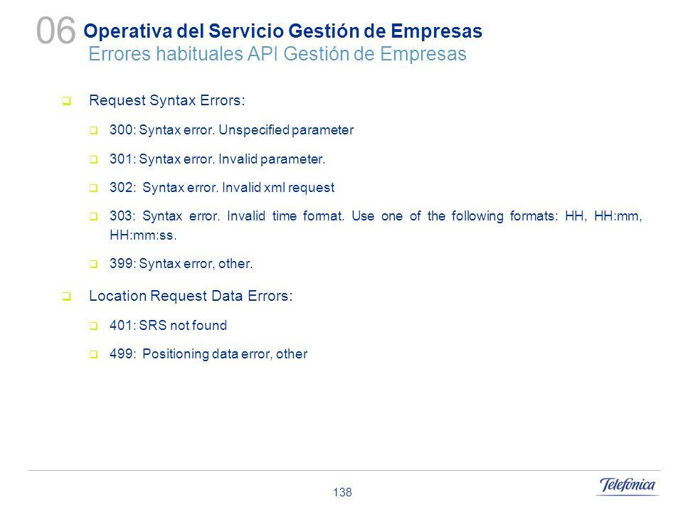 06 Operativa del Servicio Gestión de Empresas Errores habituales API Gestión de Empresas. Request Syntax Errors: