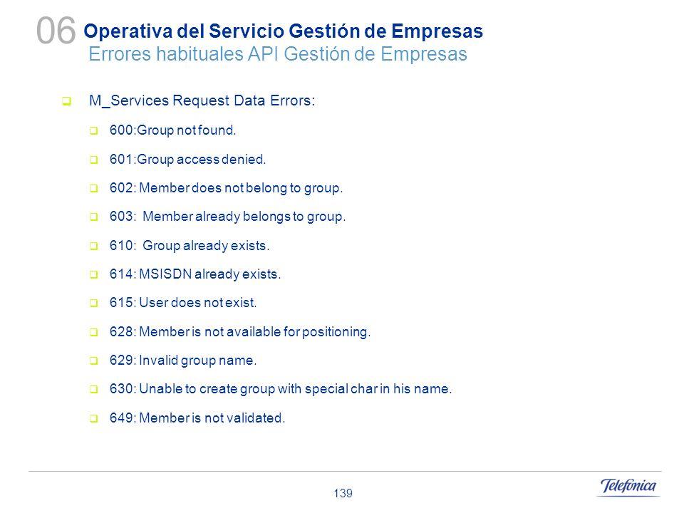 06Operativa del Servicio Gestión de Empresas Errores habituales API Gestión de Empresas. M_Services Request Data Errors: