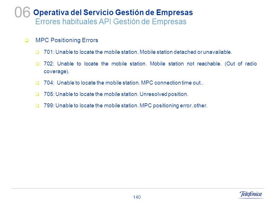 06Operativa del Servicio Gestión de Empresas Errores habituales API Gestión de Empresas. MPC Positioning Errors.