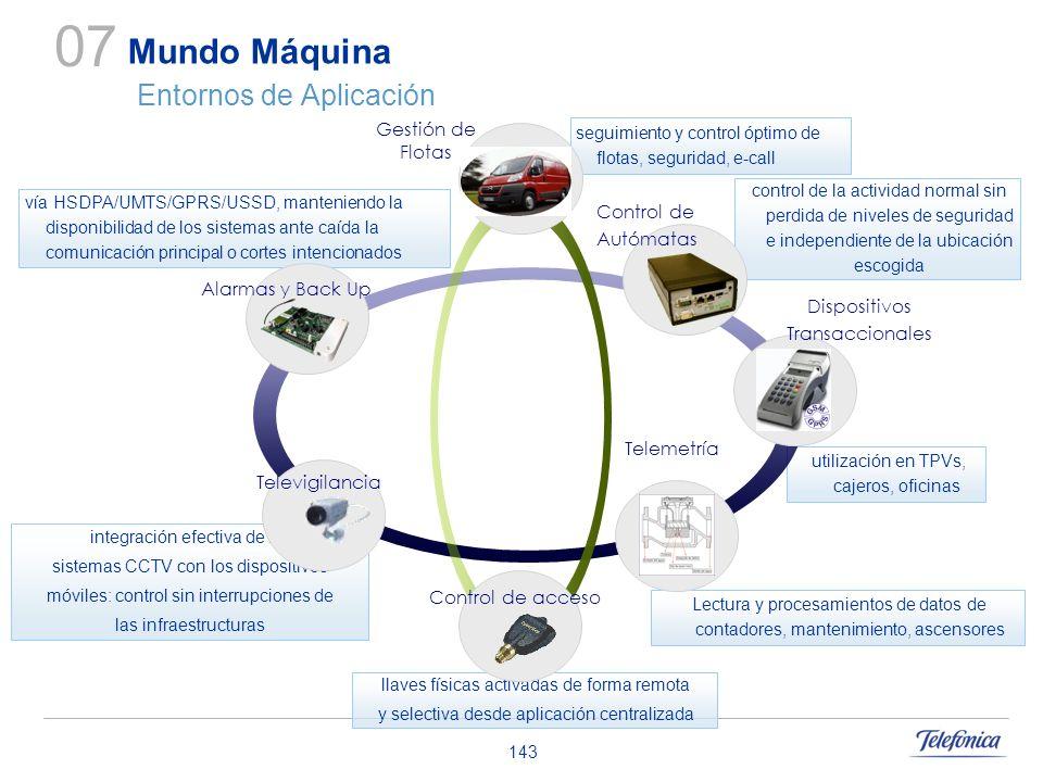 Mundo Máquina Entornos de Aplicación