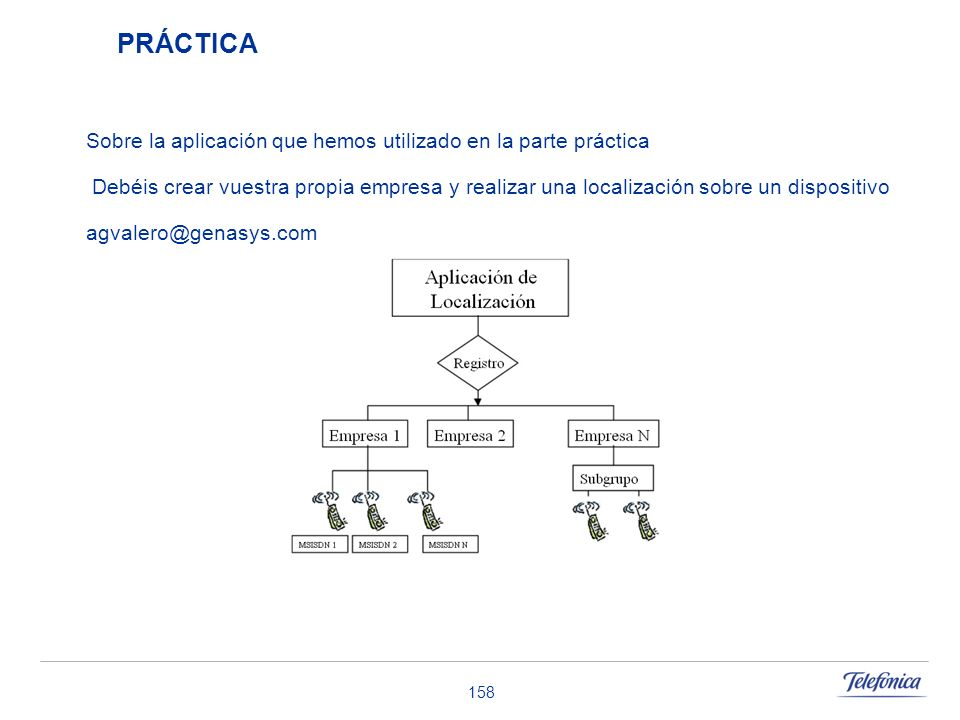 PRÁCTICA Sobre la aplicación que hemos utilizado en la parte práctica