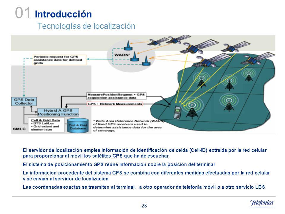 Introducción Tecnologías de localización