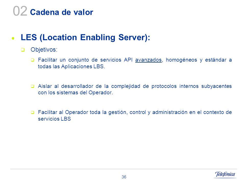 02 LES (Location Enabling Server): Cadena de valor Objetivos: