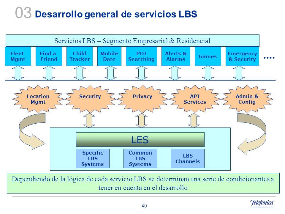 Desarrollo general de servicios LBS