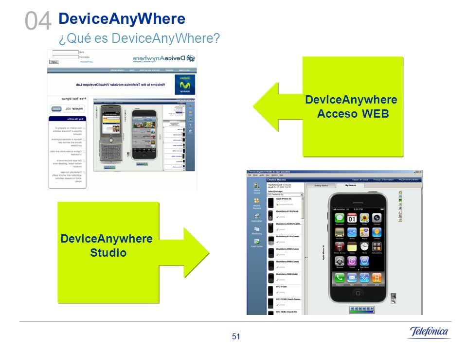04 DeviceAnyWhere ¿Qué es DeviceAnyWhere DeviceAnywhere Acceso WEB