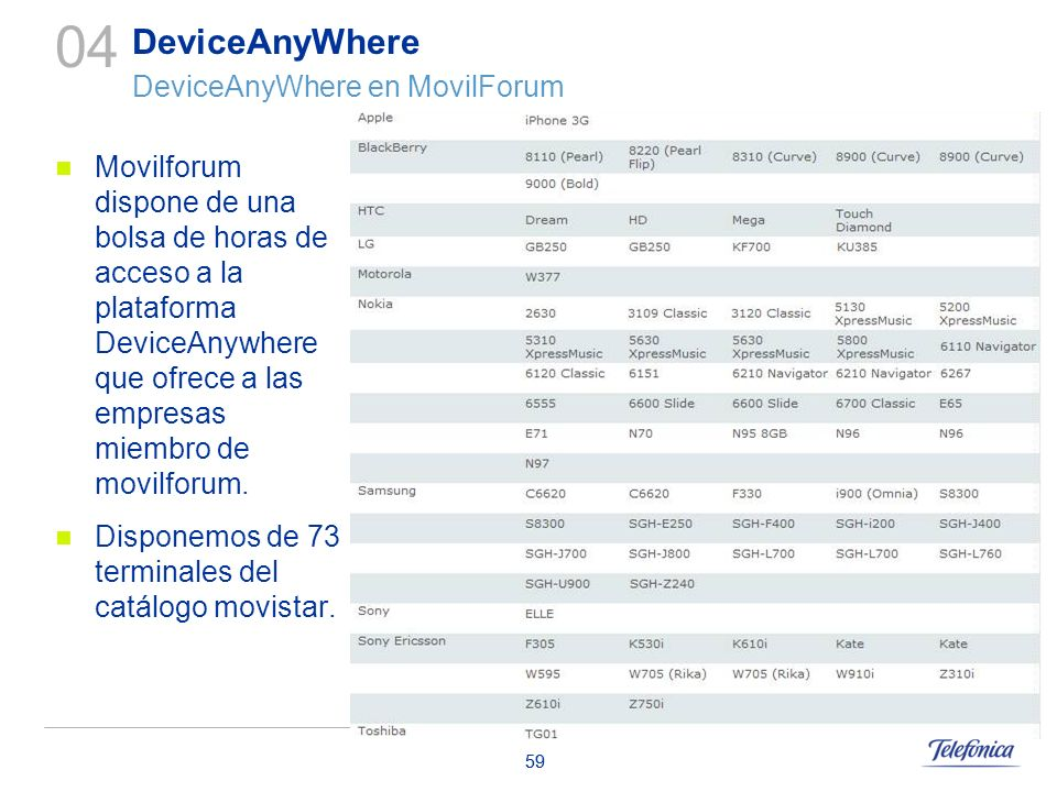 04 DeviceAnyWhere DeviceAnyWhere en MovilForum