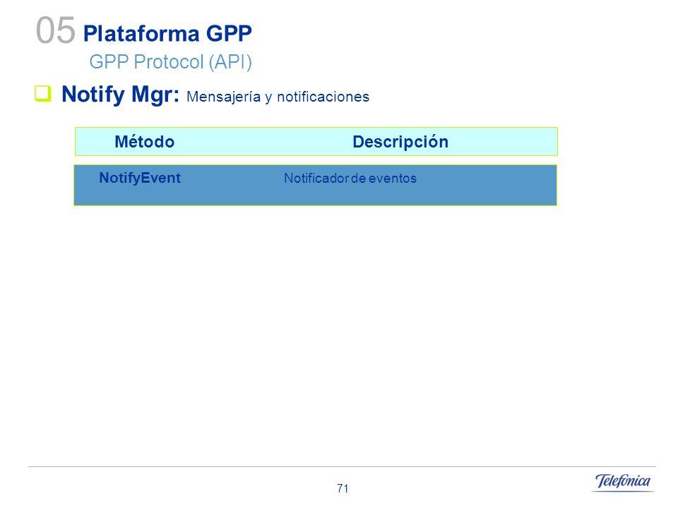 Plataforma GPP GPP Protocol (API)