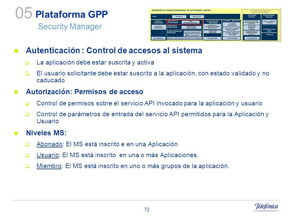 Plataforma GPP Security Manager