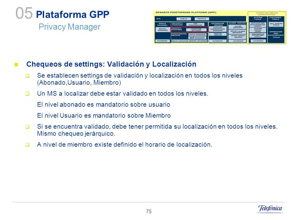 Plataforma GPP Privacy Manager