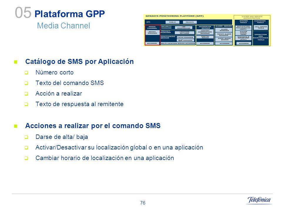 Plataforma GPP Media Channel