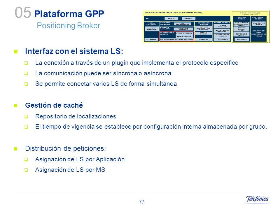 Plataforma GPP Positioning Broker