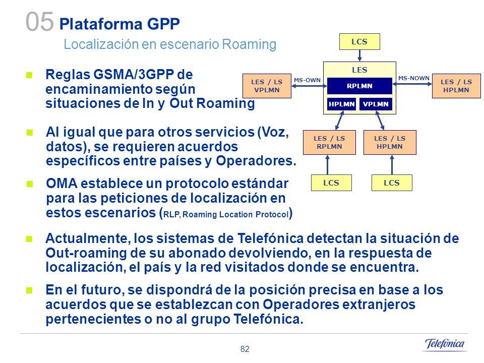 05 Plataforma GPP Localización en escenario Roaming
