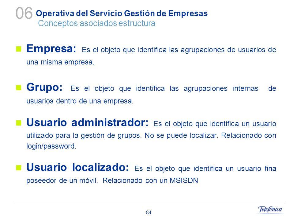 06 Operativa del Servicio Gestión de Empresas Conceptos asociados estructura.