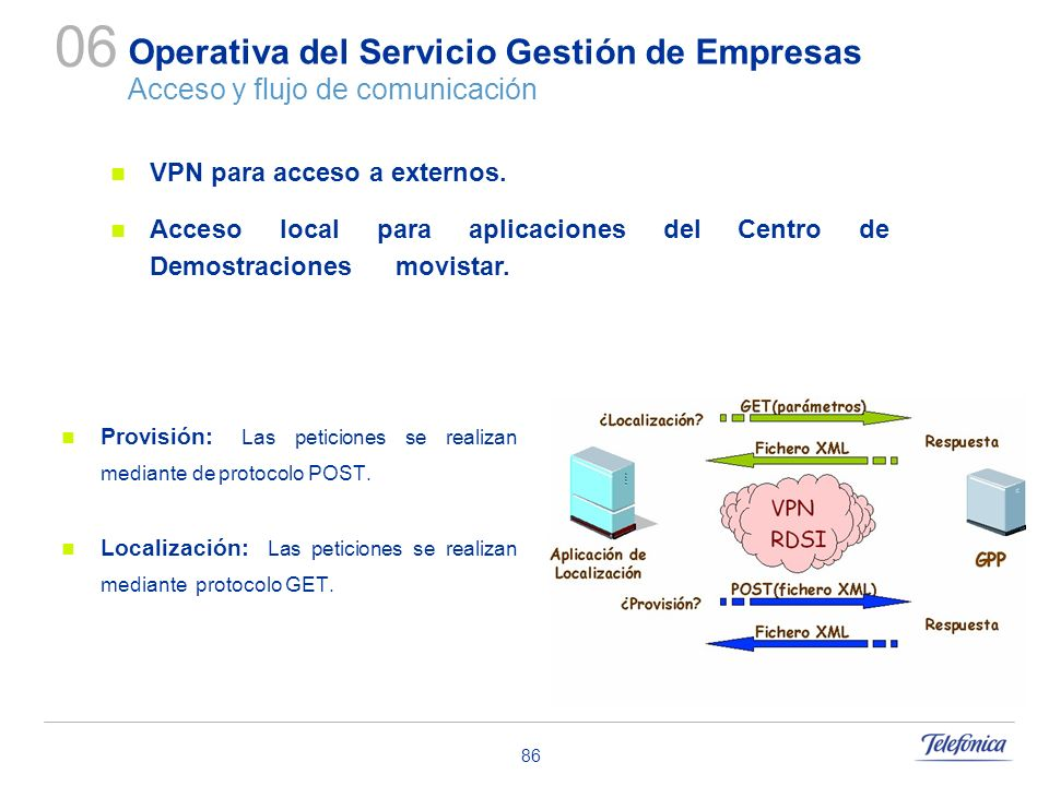 06 Operativa del Servicio Gestión de Empresas Acceso y flujo de comunicación. VPN para acceso a externos.
