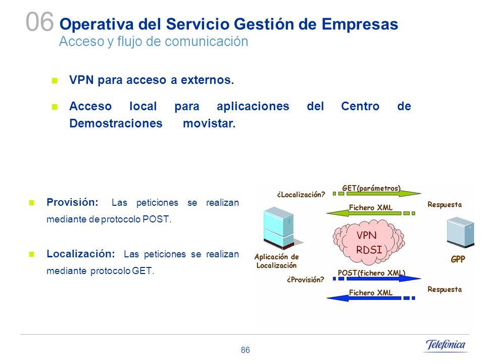 06Operativa del Servicio Gestión de Empresas Acceso y flujo de comunicación. VPN para acceso a externos.
