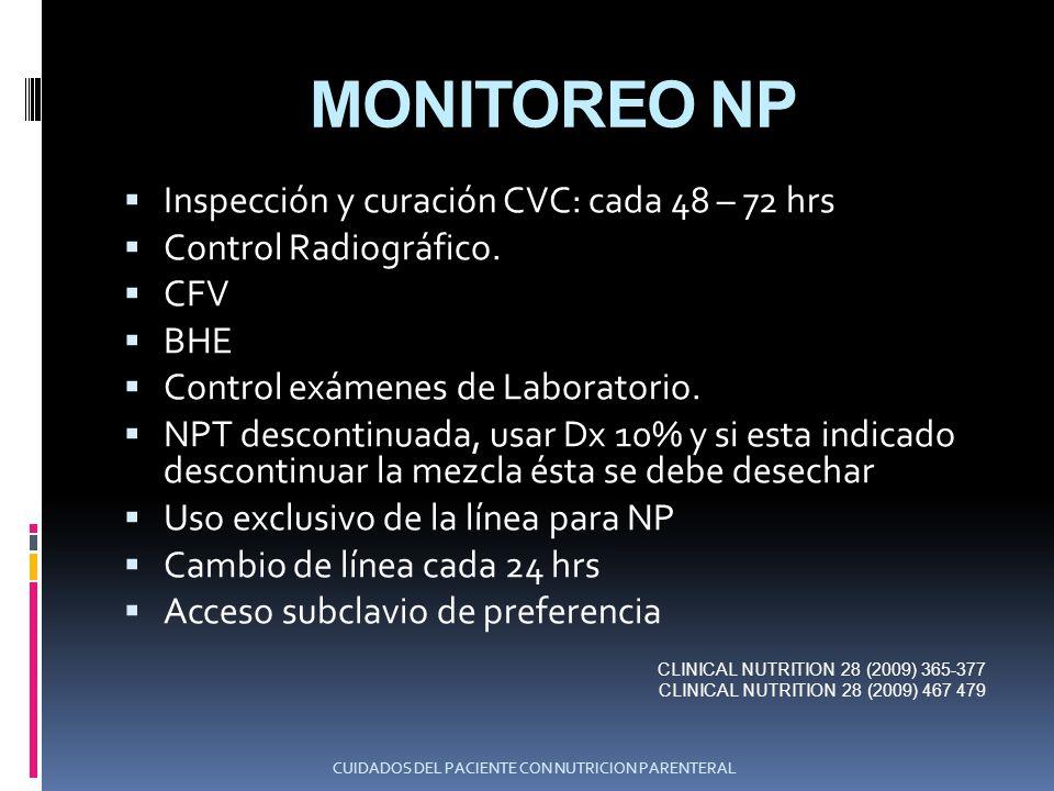 MONITOREO NP Inspección y curación CVC: cada 48 – 72 hrs