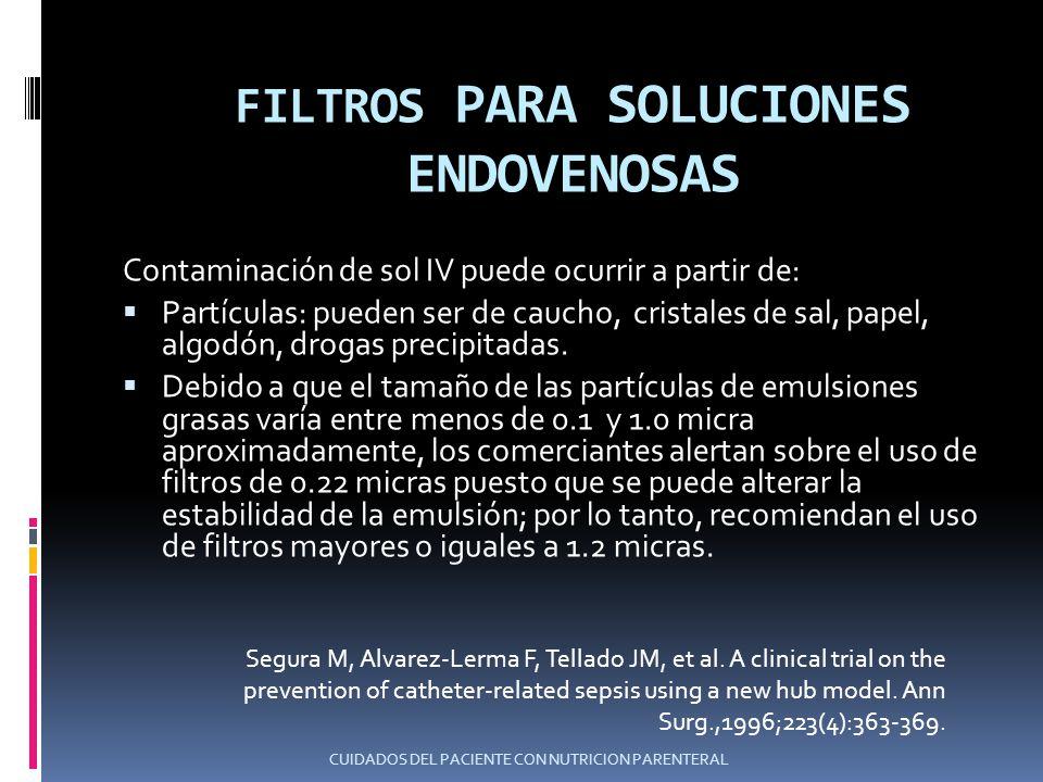 FILTROS PARA SOLUCIONES ENDOVENOSAS
