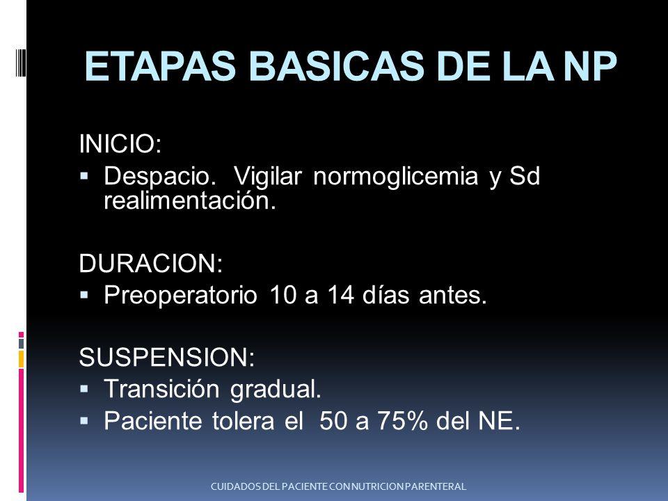 ETAPAS BASICAS DE LA NP INICIO: