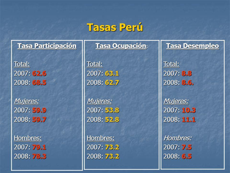 Tasas Perú Tasa Participación Total: 2007: 62.6 2008: 68.5 Mujeres: