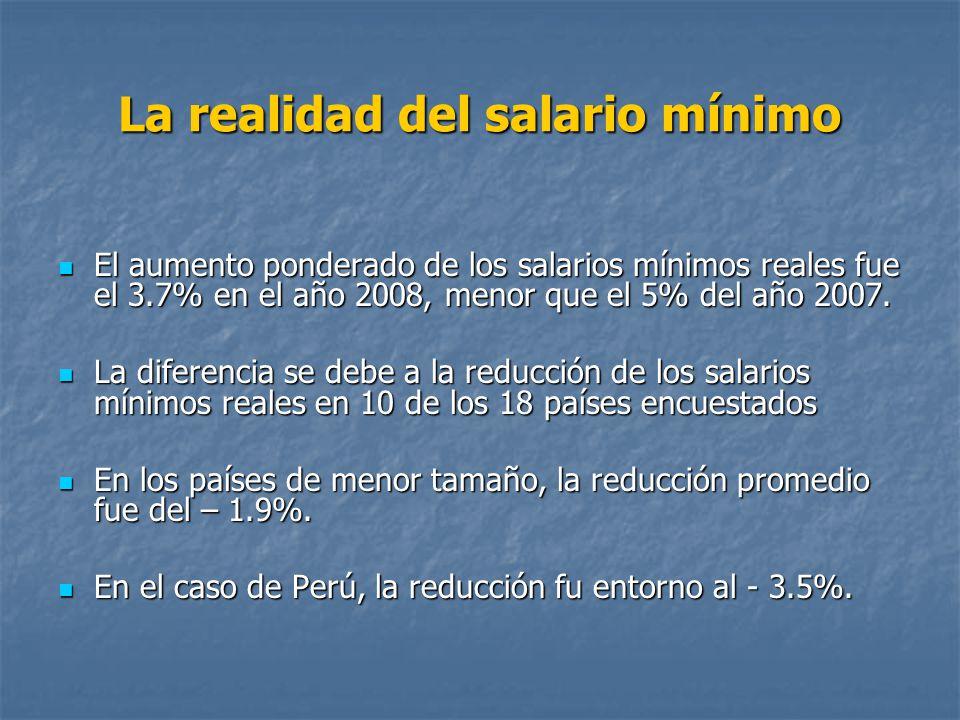 La realidad del salario mínimo