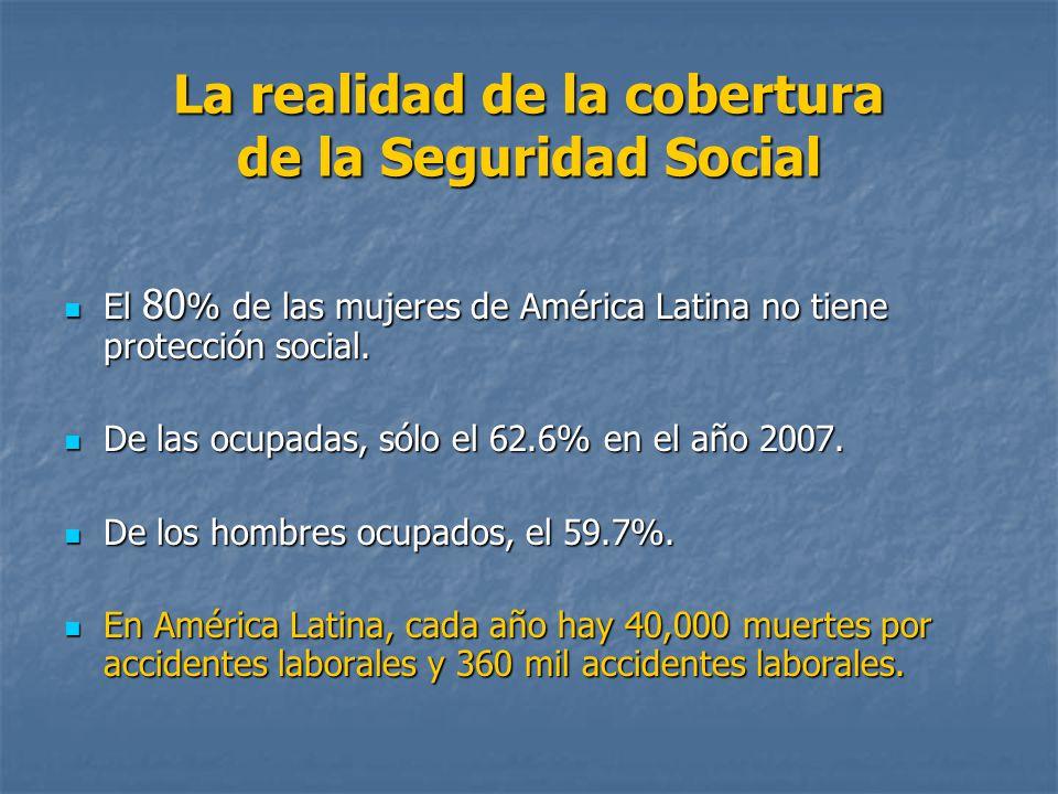 La realidad de la cobertura de la Seguridad Social