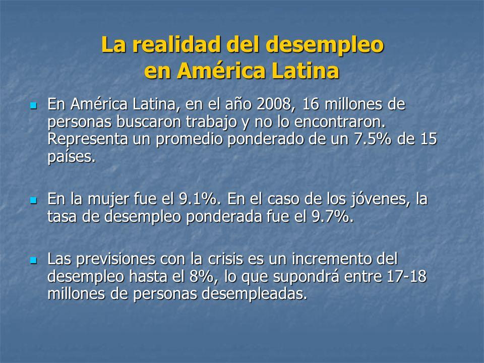 La realidad del desempleo en América Latina