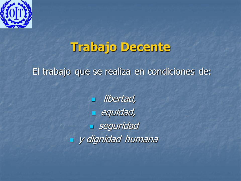 Trabajo Decente libertad, equidad, seguridad y dignidad humana