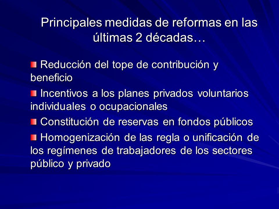 Principales medidas de reformas en las últimas 2 décadas…