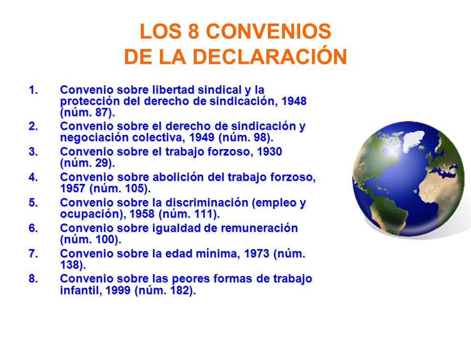 LOS 8 CONVENIOS DE LA DECLARACIÓN