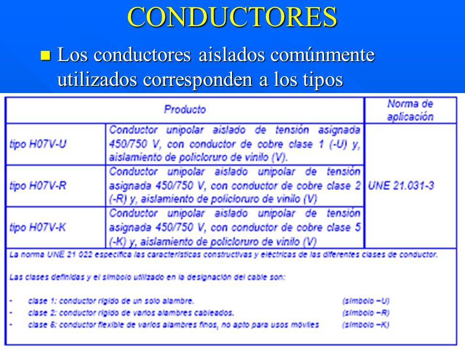 CONDUCTORES Los conductores aislados comúnmente utilizados corresponden a los tipos