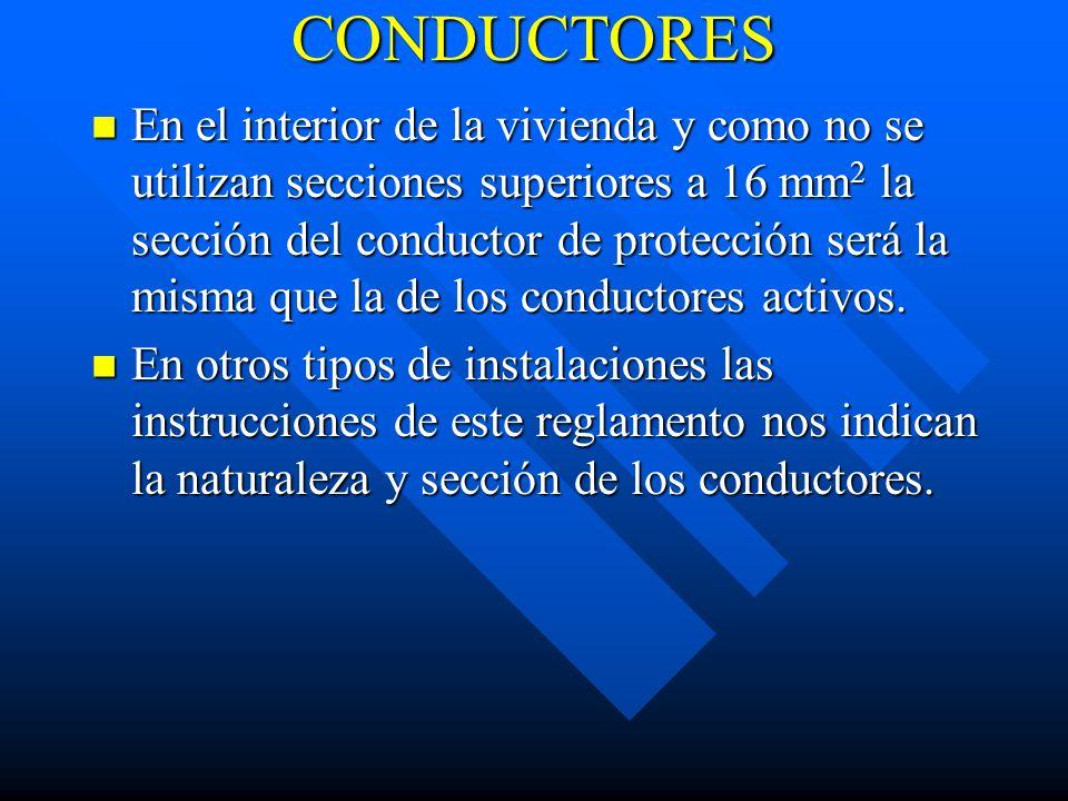 CONDUCTORES