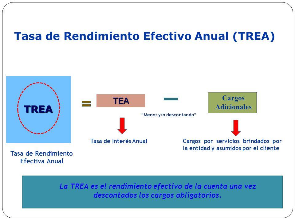 Tasa de Rendimiento Efectivo Anual (TREA)