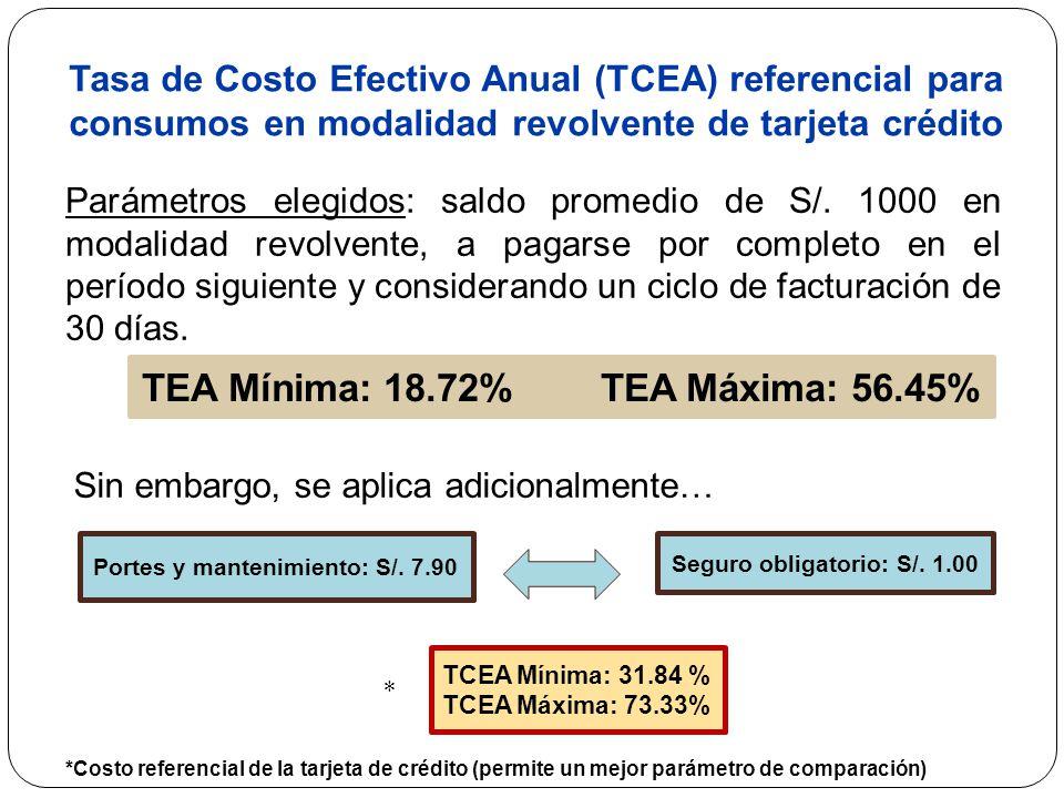 Tasa de Costo Efectivo Anual (TCEA) referencial para consumos en modalidad revolvente de tarjeta crédito