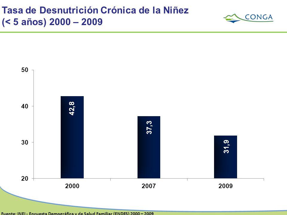 Tasa de Desnutrición Crónica de la Niñez (< 5 años) 2000 – 2009